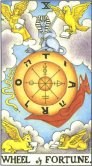 10 - Roata Norocului - The Wheel of Fortune
