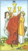 Doi de Cupa - Two of Cups in Tarot